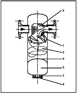 Маслоотделитель для компрессора своими руками чертежи 34