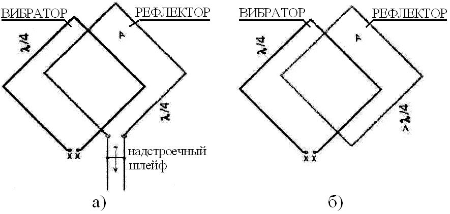 Каретная стяжка дивана своими руками пошаговая инструкция 99