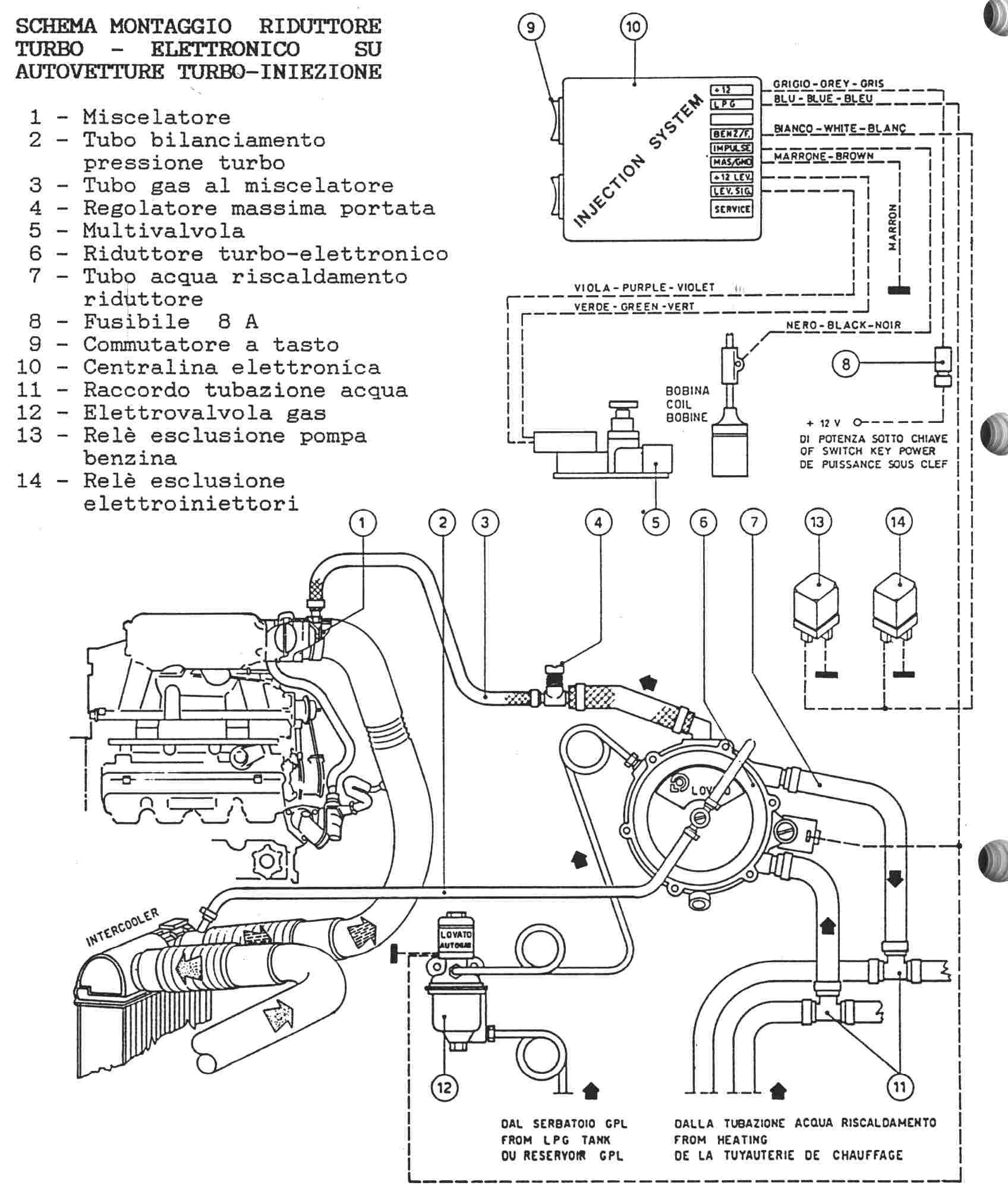 Схема подключение газового оборудования на карбюратор
