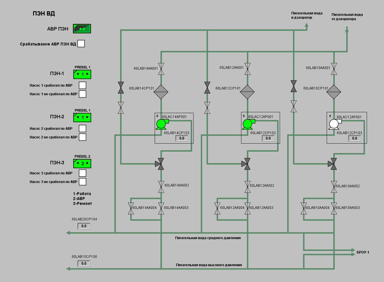 Автоматическое включение резерва схема