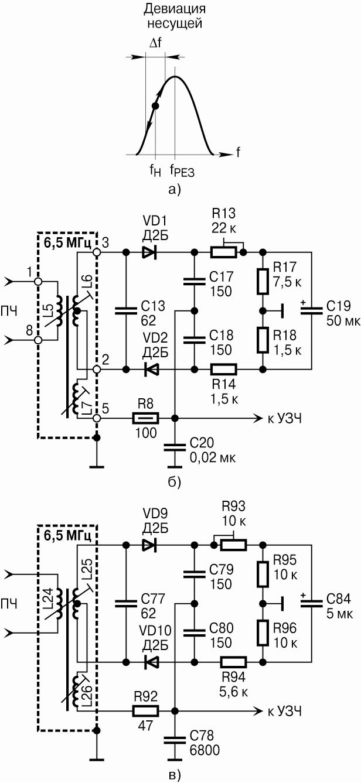 Схема зарядки на ноутбук dell