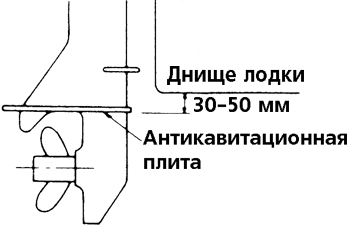 Как правильно установить подвесной лодочный мотор на пвх лодку