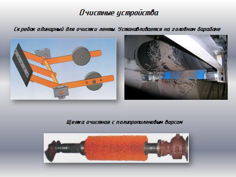 Очистные устройства для конвейеров зубчатая лента для транспортеров
