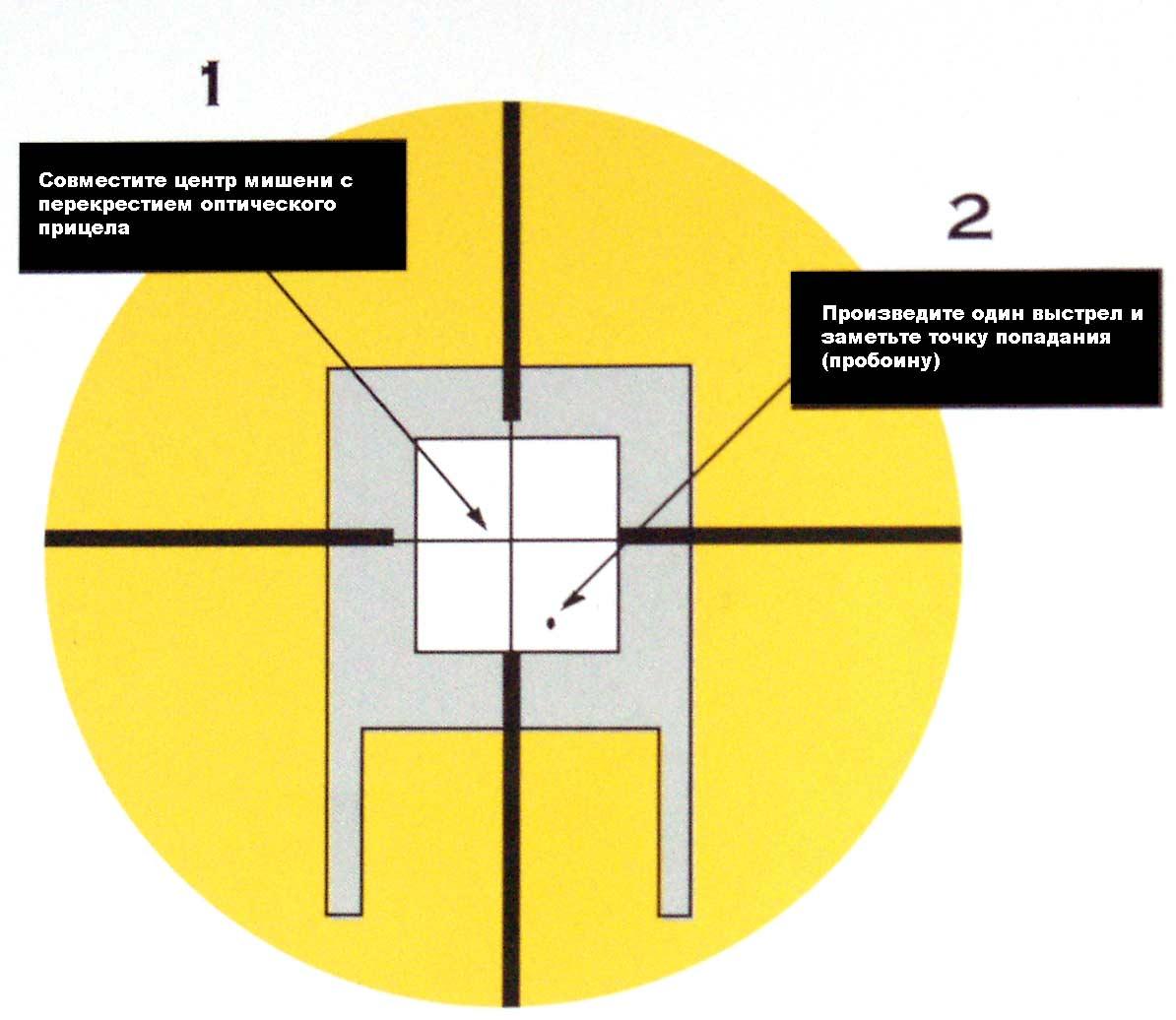 Как сделать станок для пристрелки карабина своими руками? 26
