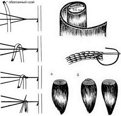 Изготовить шиньон из своих волос своими руками
