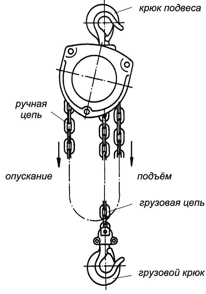 Ручная таль 1т схема