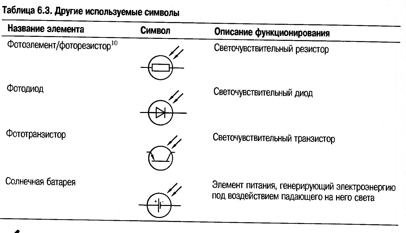 Обозначение датчика движения на принципиальной схеме