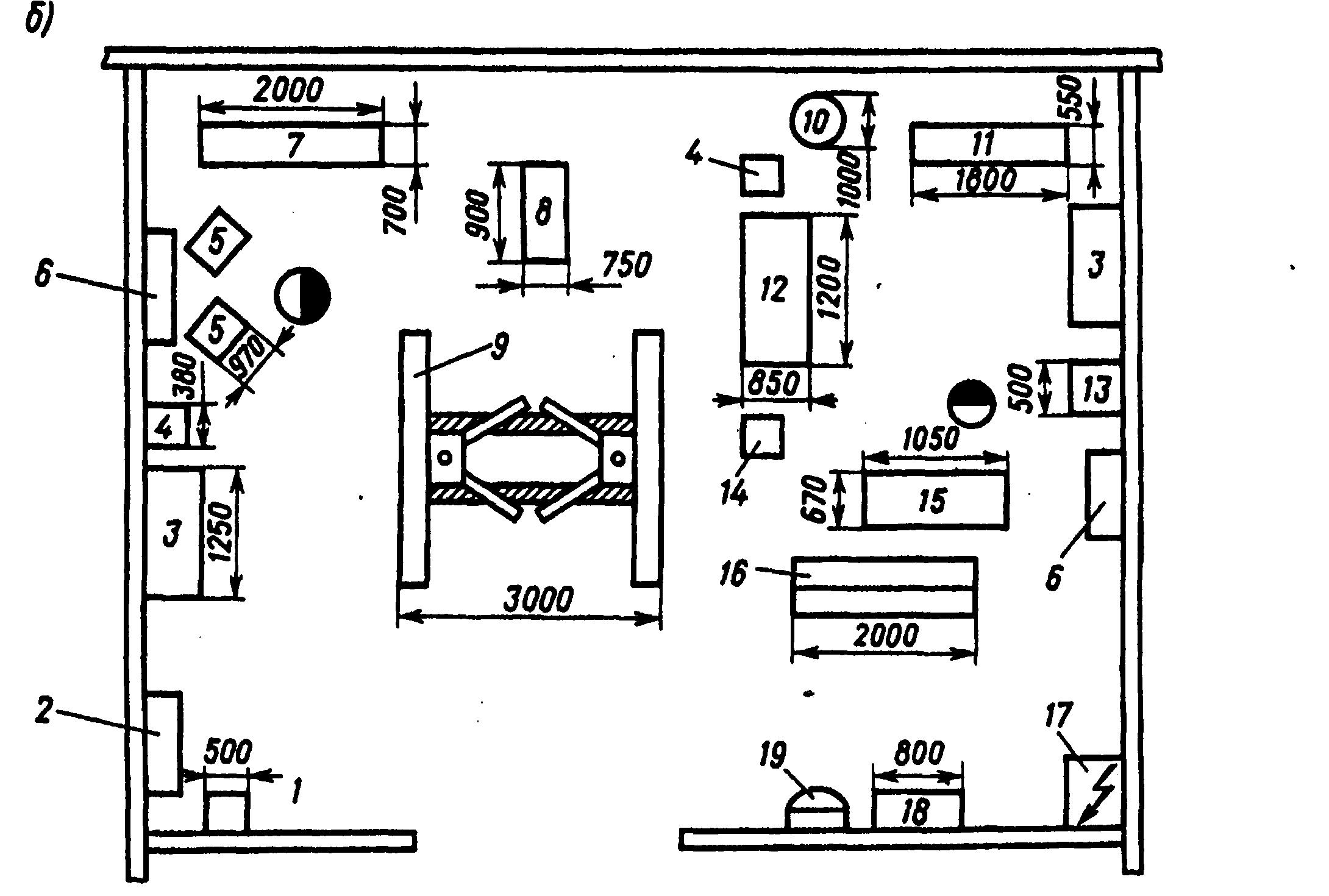 Шиномонтаж схема размещения оборудования