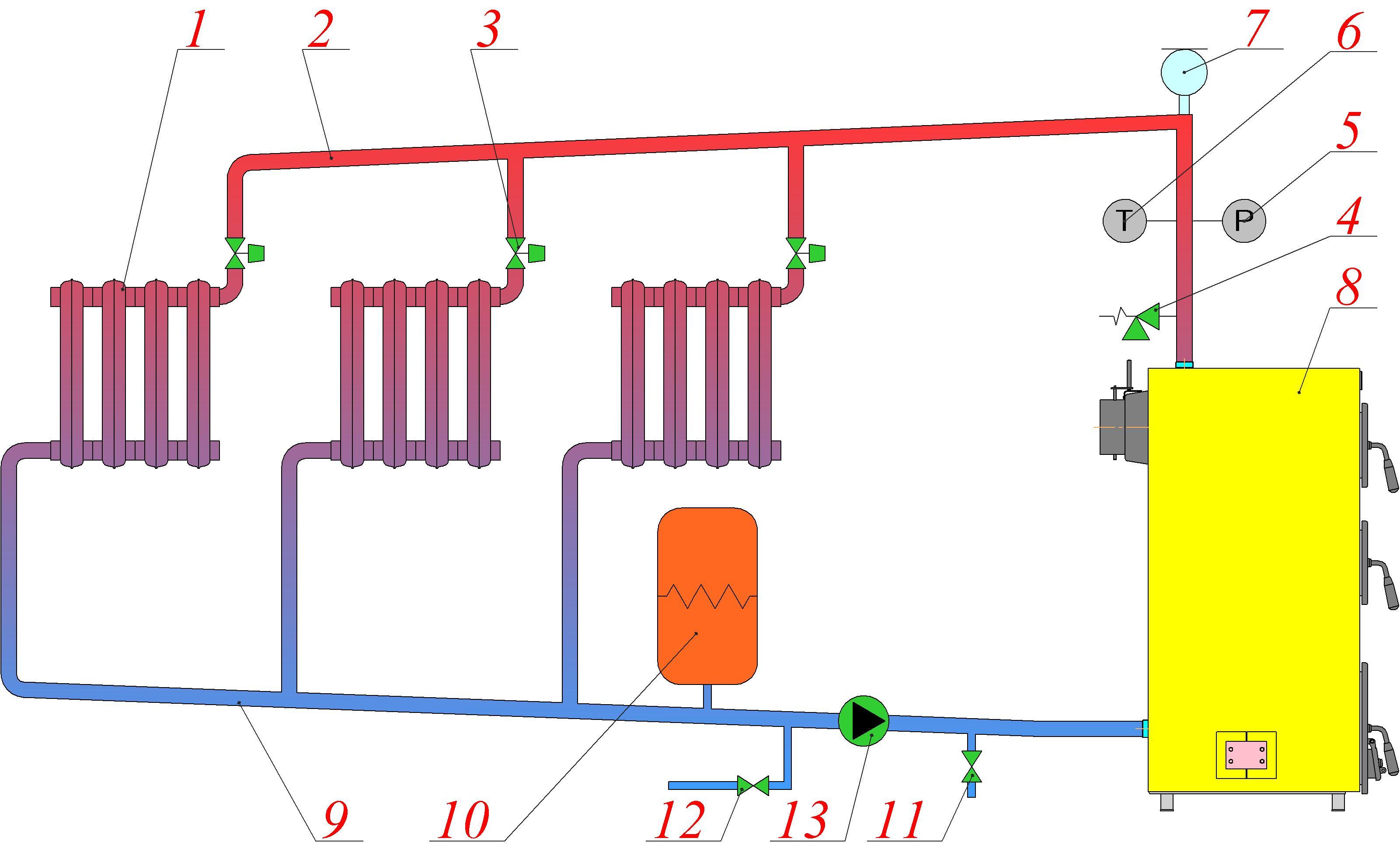 Схемы двухтрубного отопления с естественной циркуляцией