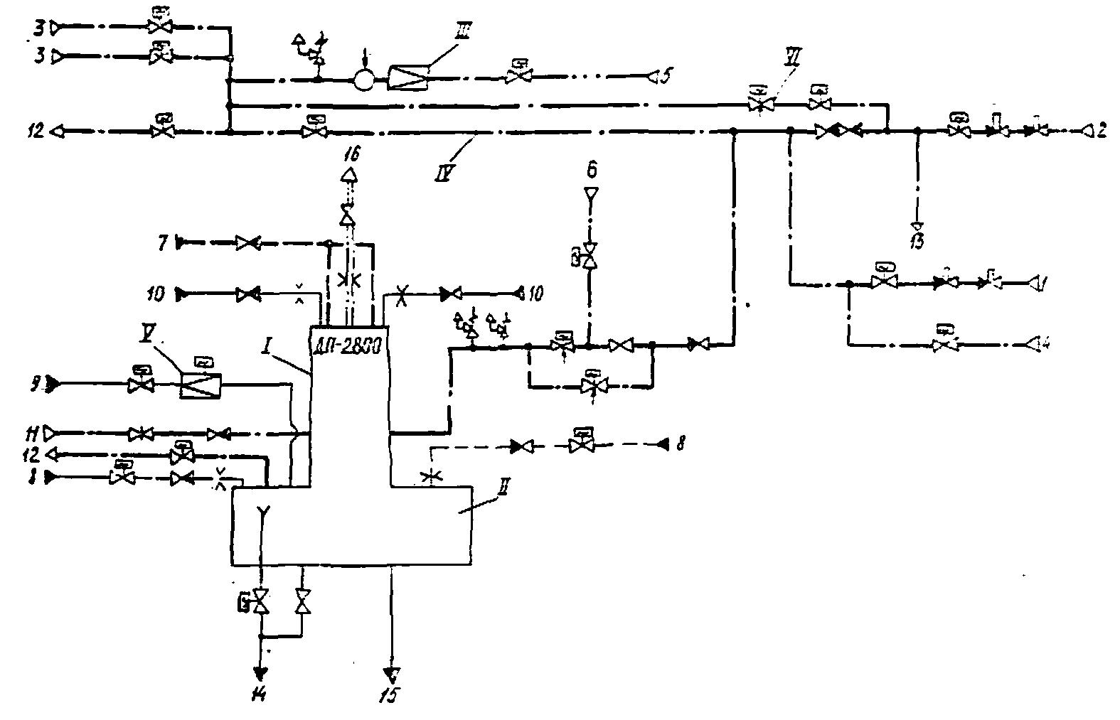 Схема редукционной станции