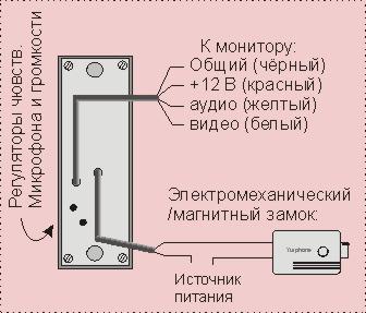 Вызывная панель схема подключения activision avc 305.
