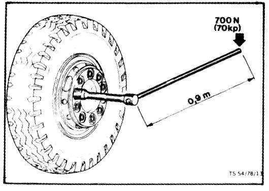архитектуры начала инструкция по замене колеса грузового автомобиля вернуть