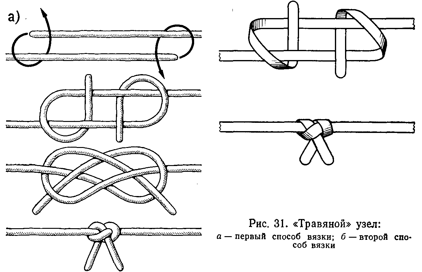 Способы вязания рыбацких узлов 46