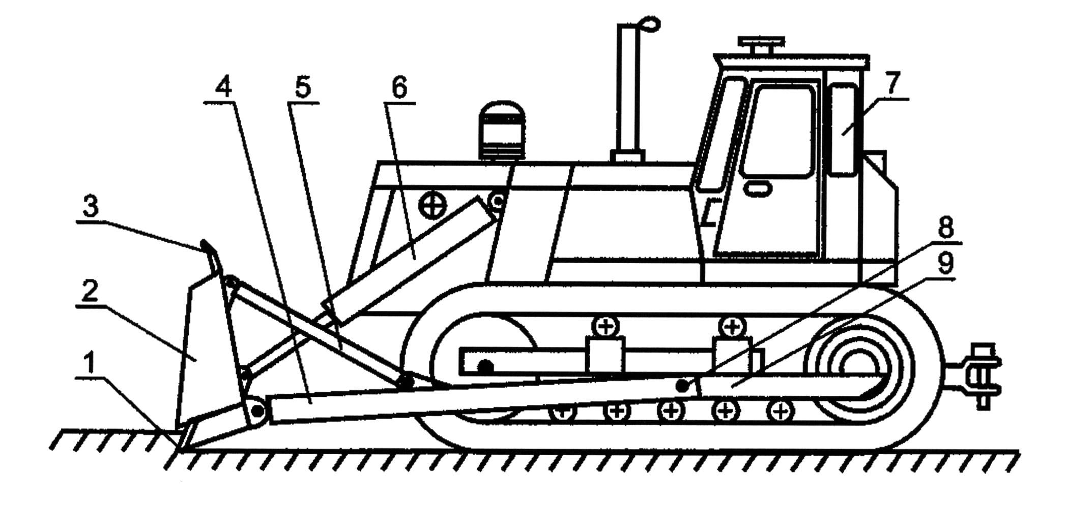 Схема бульдозера чертеж