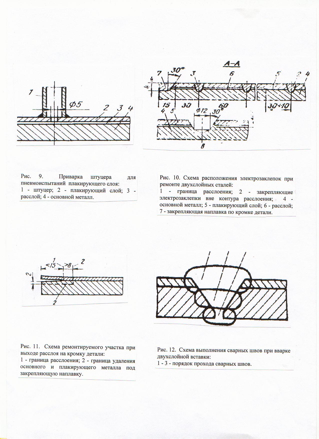 цтрт-14/97