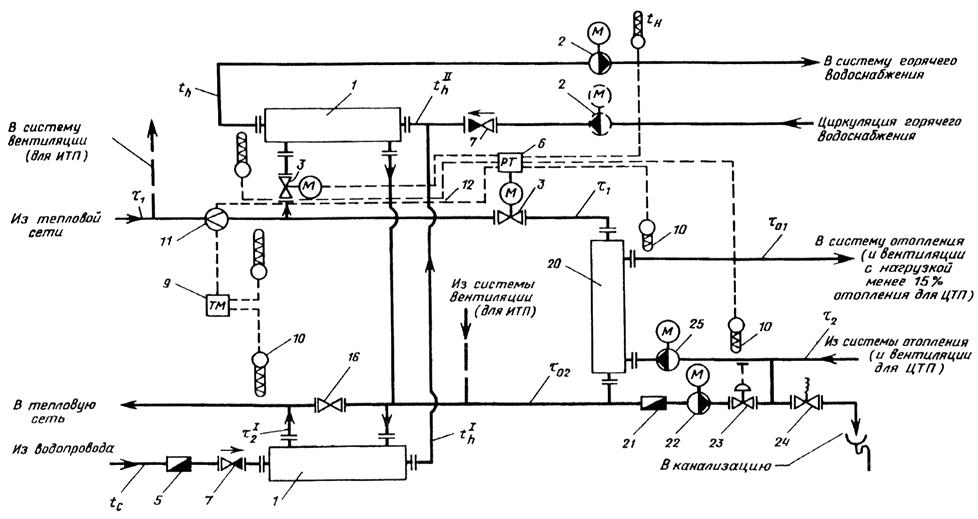 Схема теплового узла с пластинчатым теплообменником