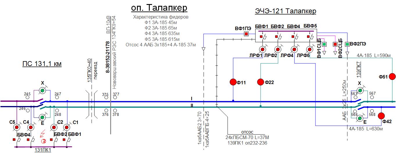 Фрагмент схемы питания и секционирования контактной сети ЭЧК  Отчет по электромонтажной практике Студент гр 44Б