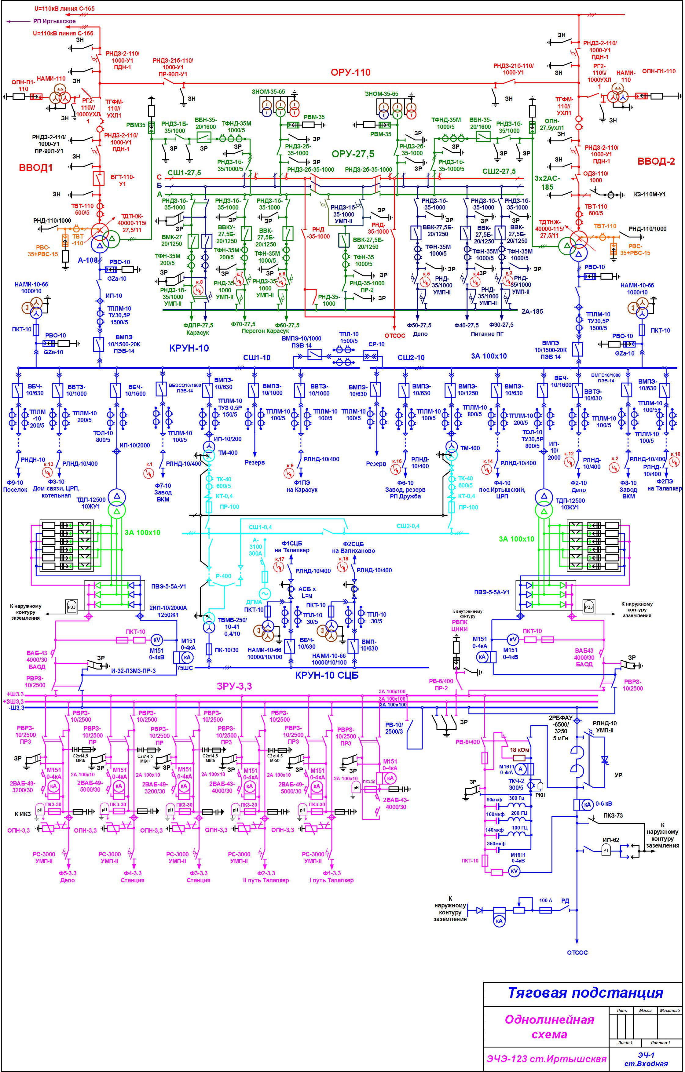 Отчет по электромонтажной практике Студент гр Б Схема главных электрических соединений тяговой подстанции ЭЧЭ 1